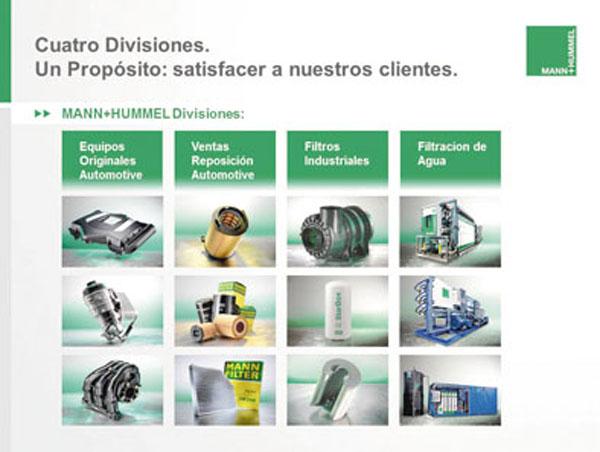 Las líneas de productos que actualmente se comercializan en la Argentina.